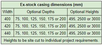 Ex Stock Boiler Casing