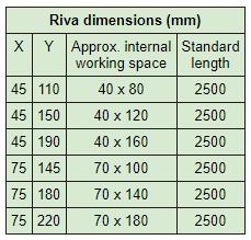 Riva Pipe Boxing